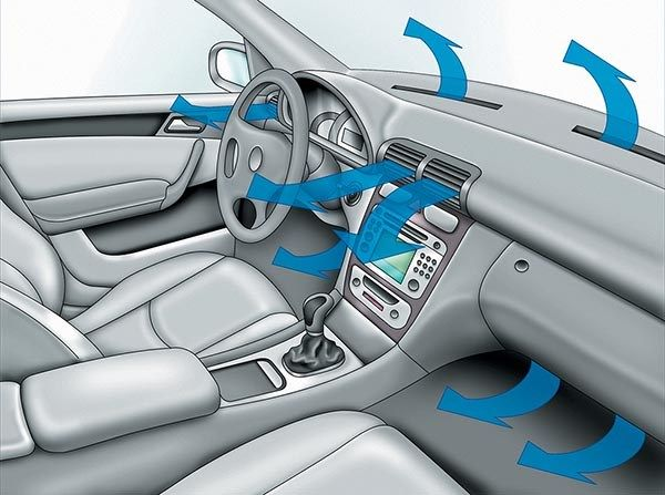 охлаждение салона авто